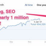 How We Increased An Ecommerce Store's SEO Traffic By 150,000 Per Month And Drove $000s In Sales With Link Building!