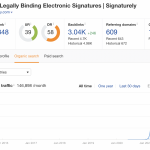 Link Building Case Study: SaaS Website Jumps From 0 to 145,000 Visitors P/Month With Backlinks!